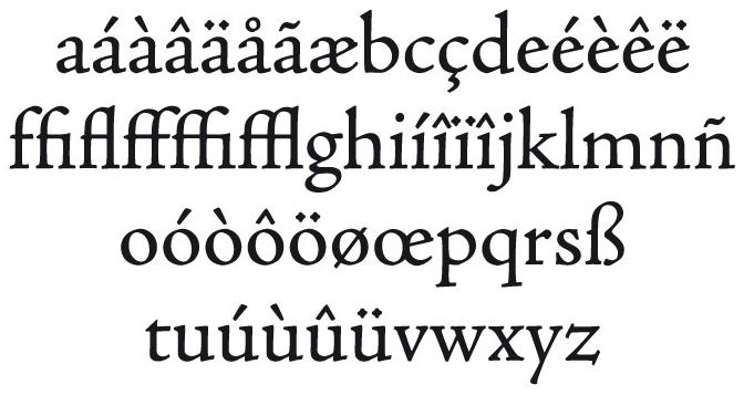 Figura 22. La caixa baixa o minúscula inclou els mateixos caràcters que les caixes altes, més les lligadures dobles f/i, f/l, f/f, les lligadures triples f/f/i i f/f/l i l'<em>esset</em> (la doble s alemanya).