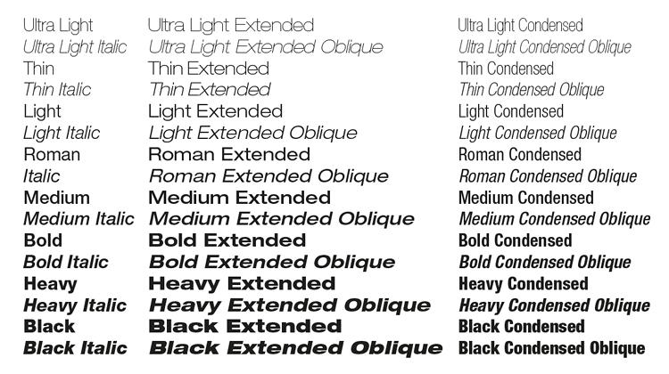 Figura 27. Família Helvetica Neue (linotip)