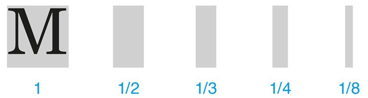 Figura 43. Proporcions del quadratí, mig quadratí, un terç de quadratí, un quart de quadratí i un vuitè de quadratí