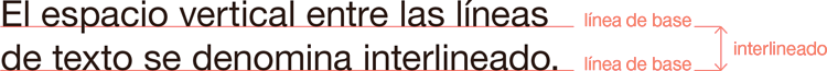 Figura 89. Exemple d'interlineat