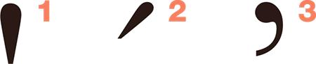 Figura 95. No és el mateix el caràcter ' (1, minut), que ´ (2, accent) o que ' (3, apòstrof o, també, cometa simple).