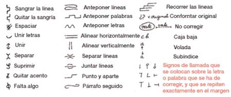Figura 98. Alguns exemples dels símbols que s'utilitzen per a la correcció d'estil