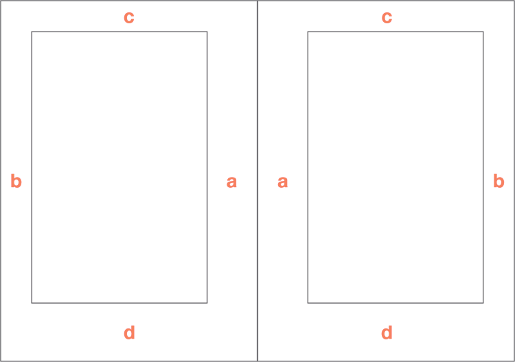 Figura 101. a) Marge de llom / interior. b) Marge de tall / exterior. c) Marge de cap / superior. d) Marge de peu / inferior